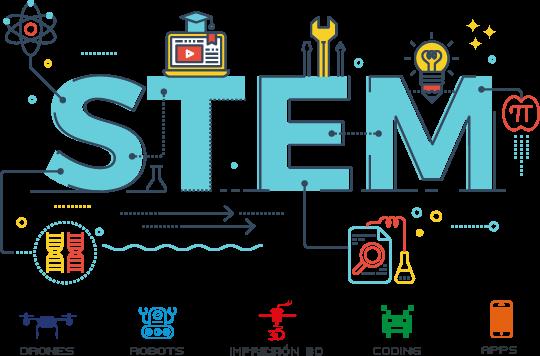 Sistema STEM: Science, Technology, engineering and mathematics